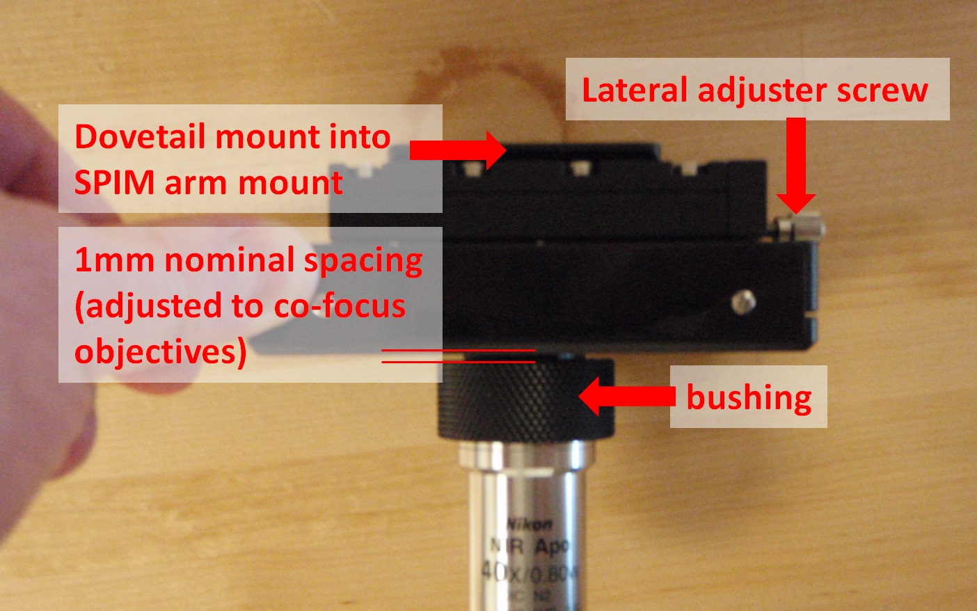 Objective mounting assembly