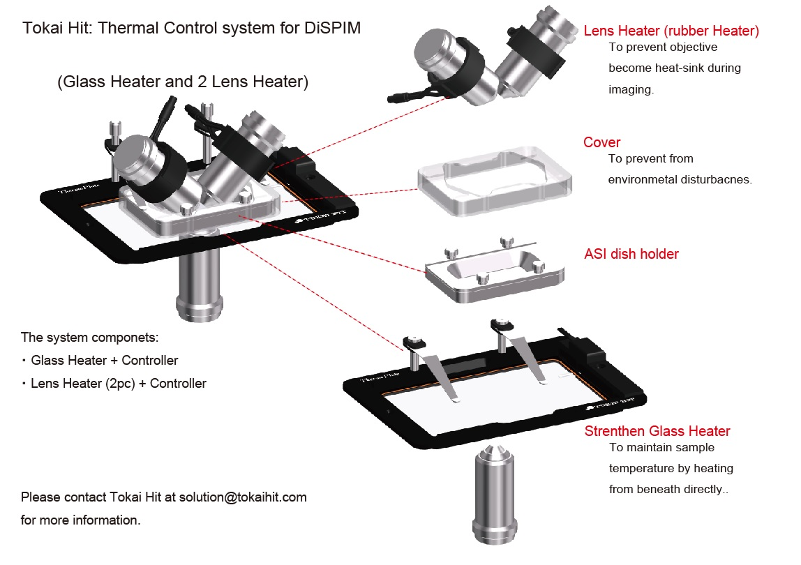 Tokai Hit thermal control system for diSPIM