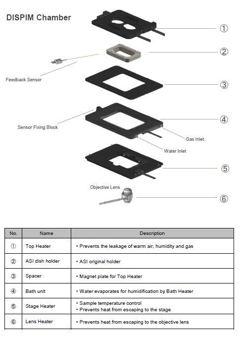 hardware:asi_incubator_system_discription_2.jpg