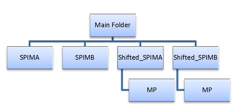 software:macro_fig4.png